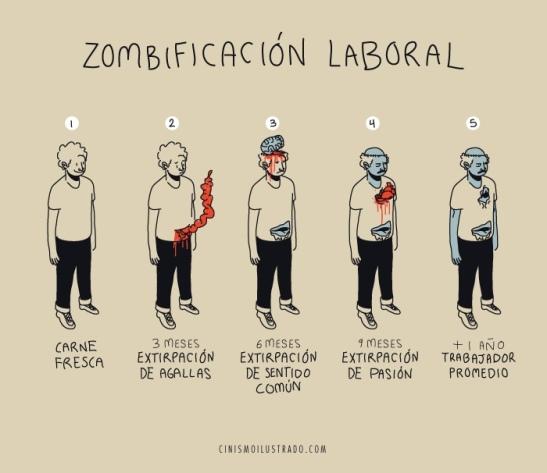 zombificacion