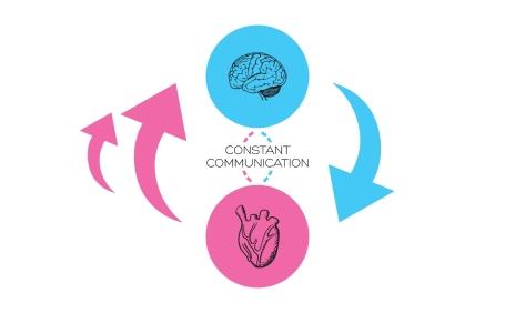 Brain_Heart_Communication_A01_DRAFT_001